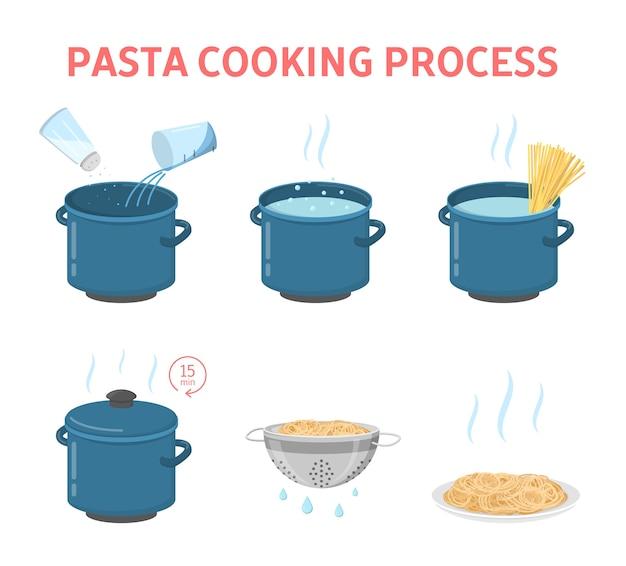 Smakelijke pasta koken voor de dinerinstructie. handleiding voor het maken van spaghetti of macaroni. bereid een warme lunch of diner in de keuken voor. geïsoleerde platte vectorillustratie Premium Vector