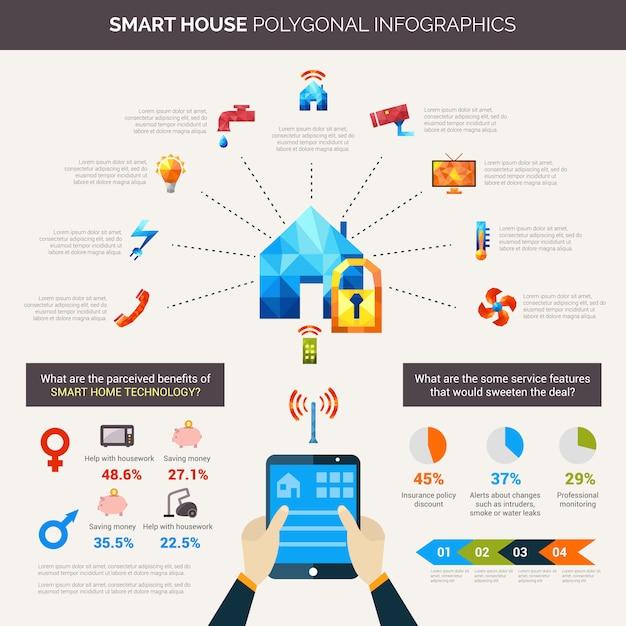 Smart house veelhoekige infographics Gratis Vector