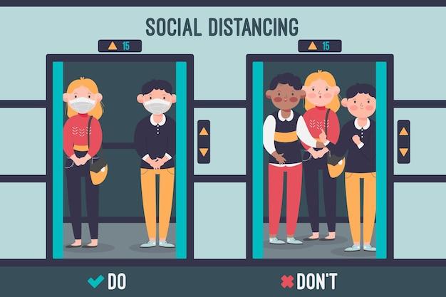 Sociale afstand nemen in een lift Premium Vector