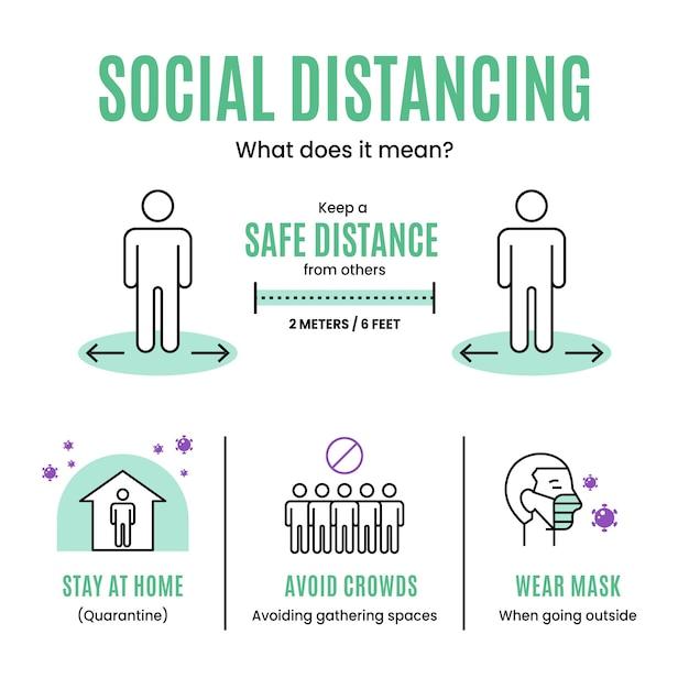Sociale afstands infographic sjabloon Gratis Vector