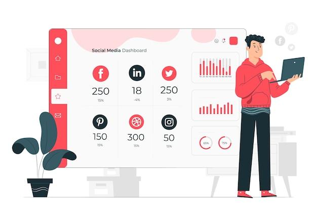 Sociale dashboard concept illustratie Gratis Vector