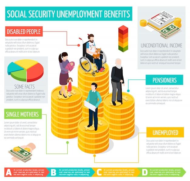 Sociale zekerheid infographic set Gratis Vector