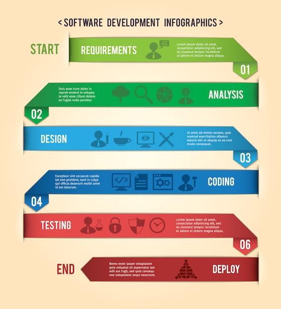 Software ontwikkelingsdocument infographics Gratis Vector