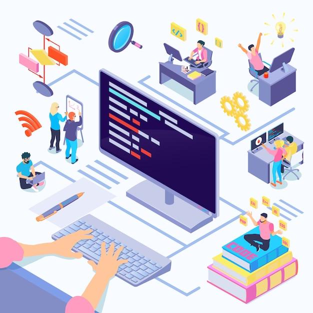 Softwareontwikkelaars tijdens het coderen van compositie met creatieve beslissingen algoritmische complexiteit documentatie door isometrische programmeertalen Gratis Vector