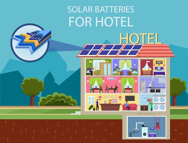 Solar-batterijen voor hotel Premium Vector
