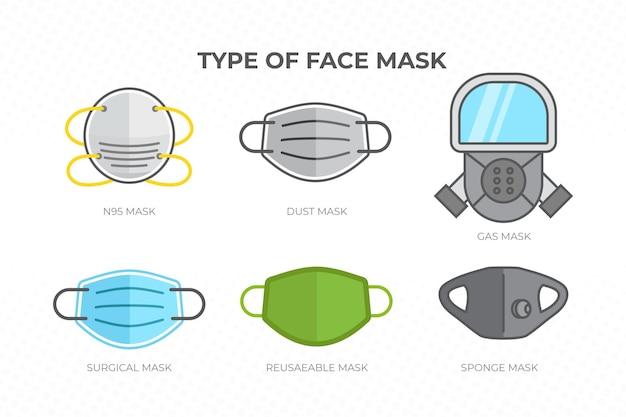Soort gezichtsmaskers collectie Gratis Vector