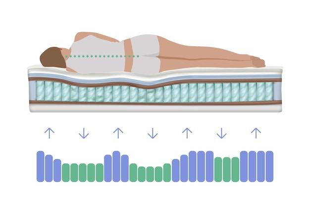 Spinale belastingverdeling tijdens het slapen realistische afbeelding Premium Vector