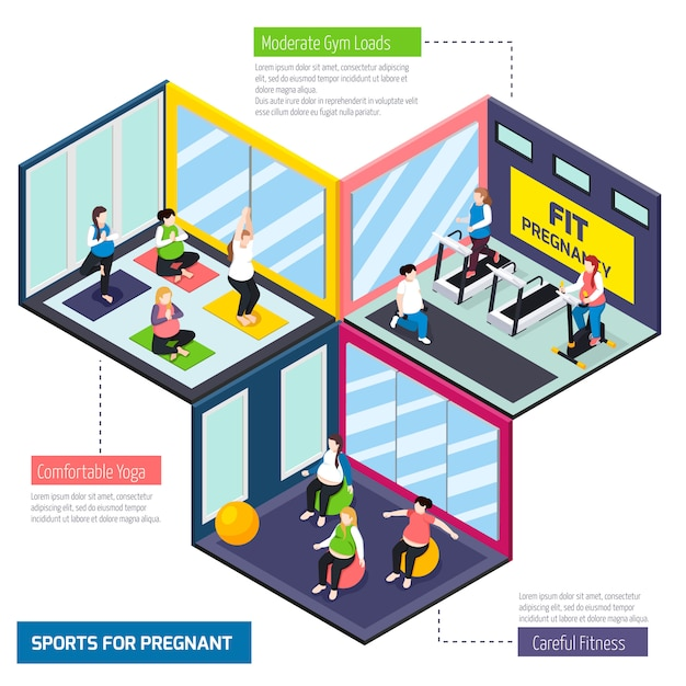Sport voor zwangere isometrische illustratie Gratis Vector