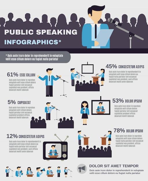 Spreken in het openbaar infographics Gratis Vector