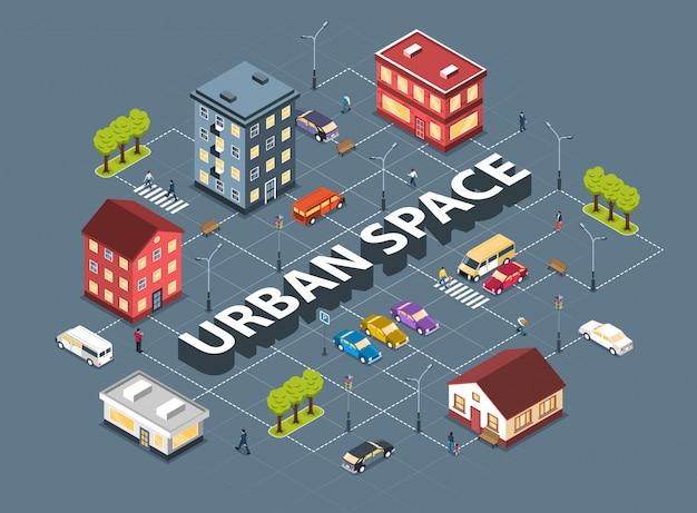 Stad stedelijke ruimte-infrastructuur huisvestingsplanning isometrisch stroomdiagram met veilige oversteekplaats in een woonwijk Gratis Vector