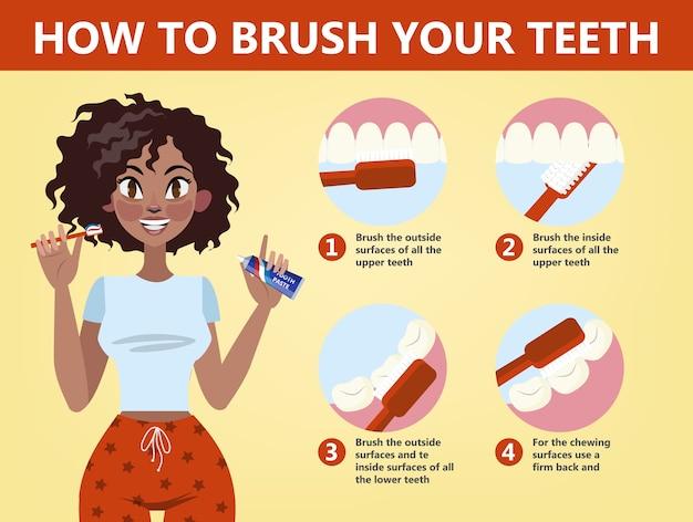 Stap voor stap instructies hoe u uw tanden poetst. tandenborstel en tandpasta voor mondhygiëne. schone witte tand. gezonde levensstijl en tandheelkundige zorg. illustratie Premium Vector
