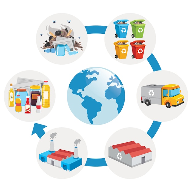 Stappen van afvalrecyclingproces Premium Vector