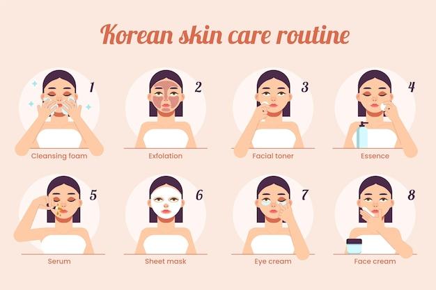 Stappen van koreaanse huidverzorgingsroutine Gratis Vector