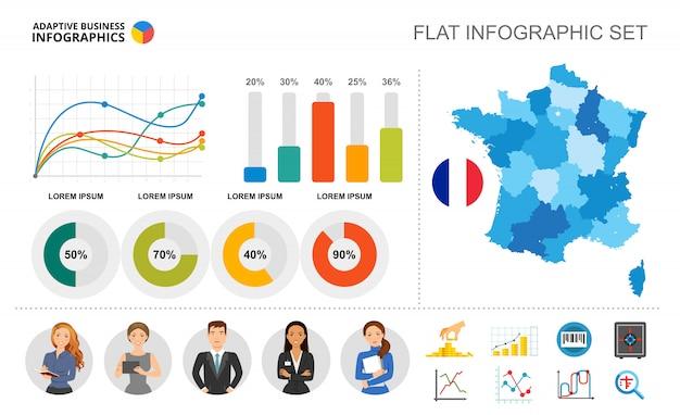 Statistiekenbalk, doughnut en lijngrafiekensjabloon Gratis Vector
