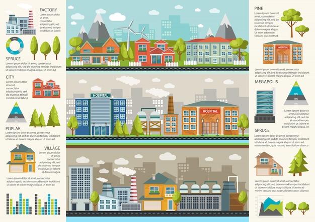 Stedelijkheid infographics sjabloon Gratis Vector