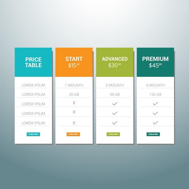 Stel offertarieven in. ui ux vector banner voor web app. stel prijsstelling, bestelling, doos, knop, lijst met plan voor website in plat ontwerp Premium Vector