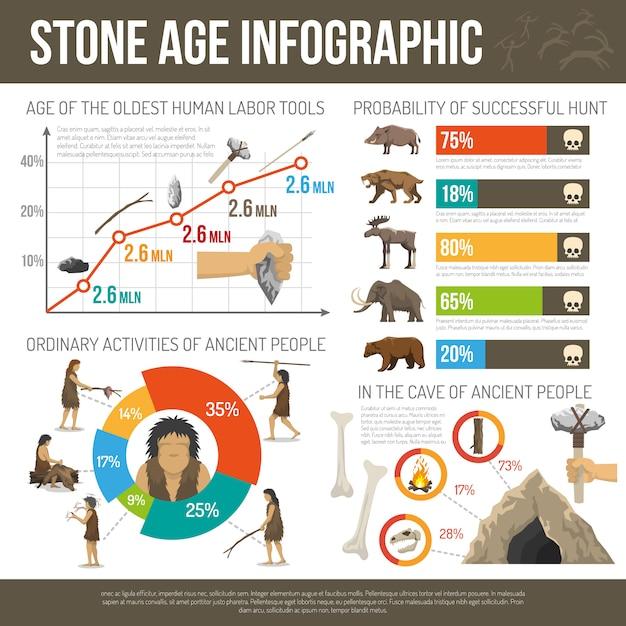 Stenen tijdperk infographic Gratis Vector