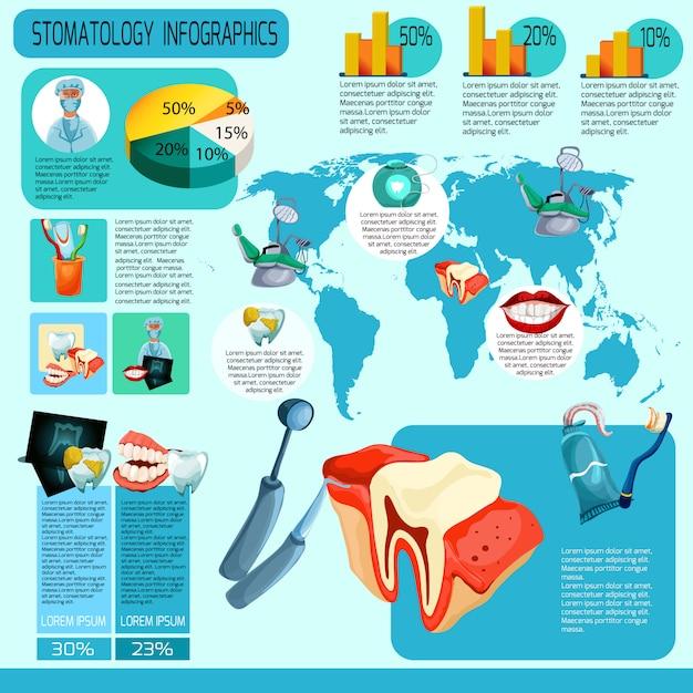 Stomatologie infographics set Gratis Vector