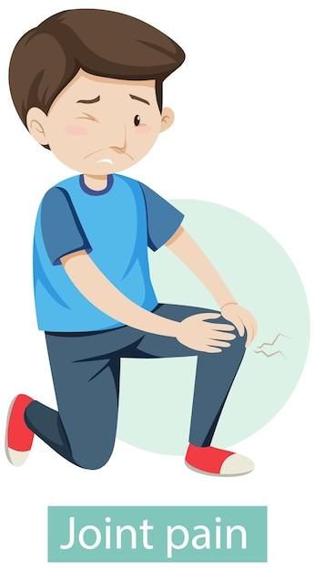 Stripfiguur met symptomen van gewrichtspijn Gratis Vector