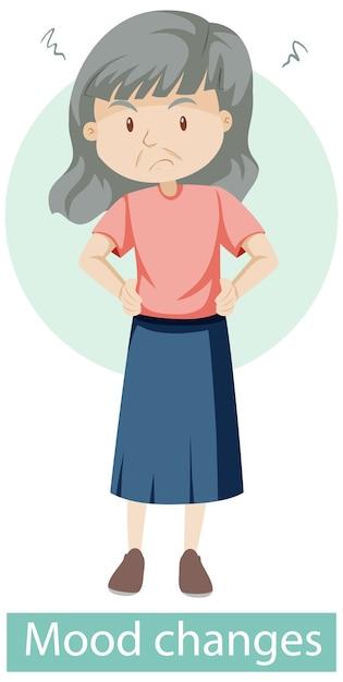Stripfiguur met symptomen van stemmingswisselingen Gratis Vector