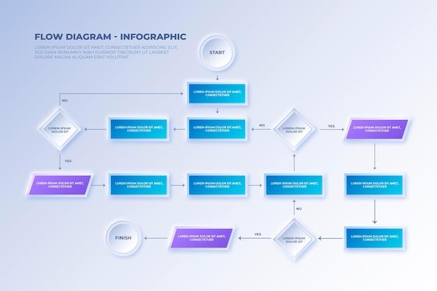 Stroomdiagram infographic sjabloon Gratis Vector