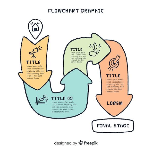 Stroomdiagram infographic Gratis Vector