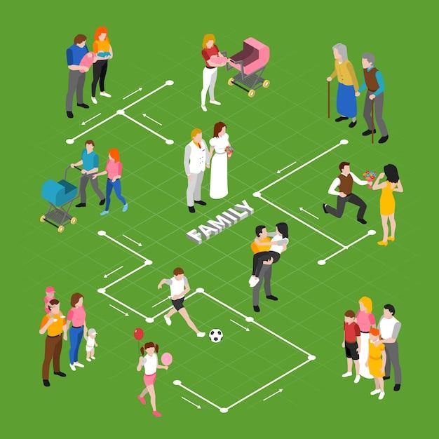 Stroomschema voor familierelaties Gratis Vector
