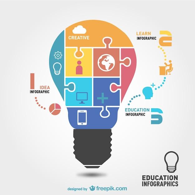 Studie en leren infographic Gratis Vector