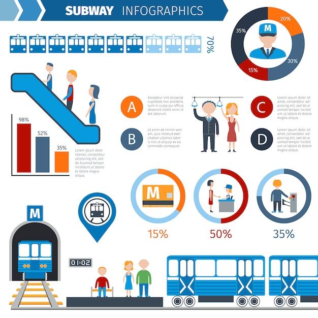Subway infographics set Gratis Vector