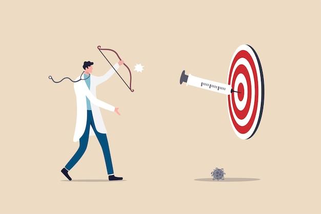 Succes bij het ontdekken van vaccins, vaccinatie-effect om antilichamen te creëren op het coronavirus-concept Premium Vector