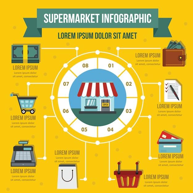Supermarkt infographic concept, vlakke stijl Premium Vector