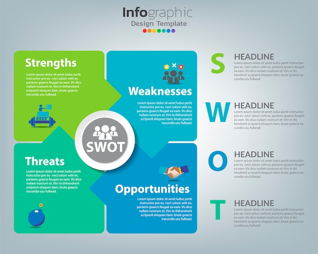 Swot-analyse zakelijke infographic grafiek Premium Vector