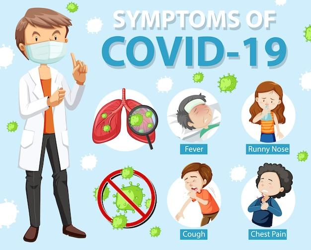 Symptomen van covid-19 of coronavirus cartoon-stijl infographic Gratis Vector