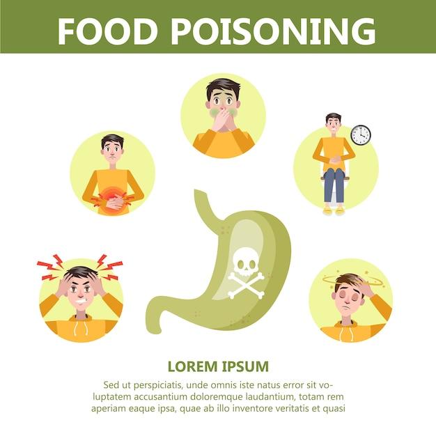 Symptomen van voedselvergiftiging infographic. misselijkheid en pijn Premium Vector
