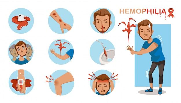 Symptoom van de hemofilie infographics in een cirkel set. enorm bloeden. Premium Vector