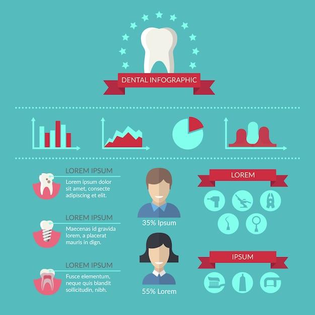 Tandarts en tanden zorg vector infographics sjabloon Premium Vector