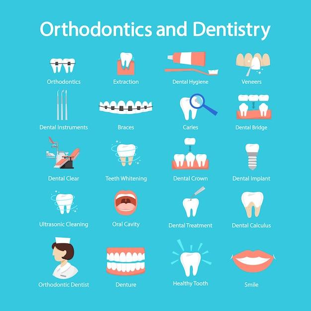 Tandheelkunde en orthodontie set. verzameling van tandheelkundige Premium Vector