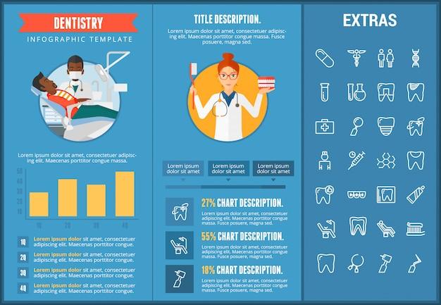 Tandheelkunde infographic sjabloon, elementen en pictogrammen Premium Vector