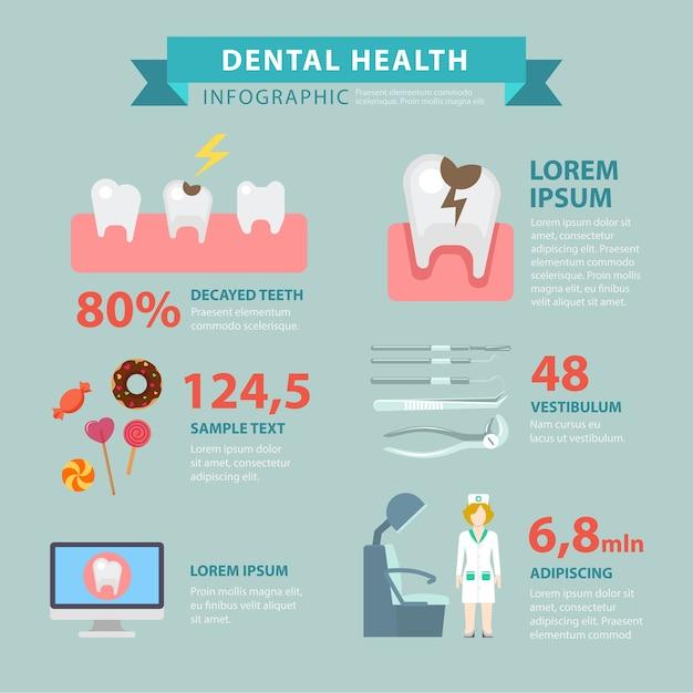Tandheelkundige gezondheid vlakke stijl thematische infographics concept Gratis Vector