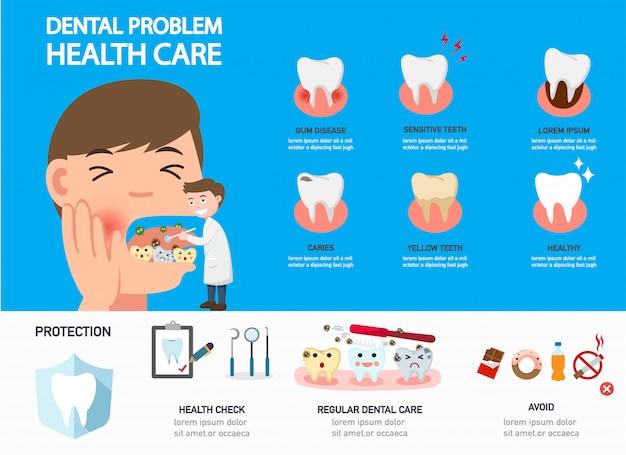 Tandheelkundige zorg gezondheidszorg infographics Premium Vector