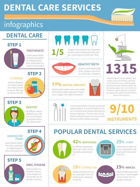 Tandheelkundige zorg infographic set Gratis Vector