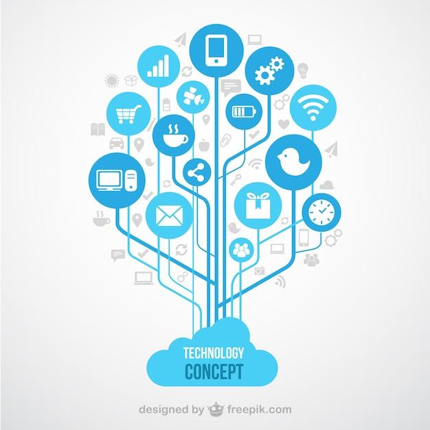 Technologie begrip iconen Gratis Vector