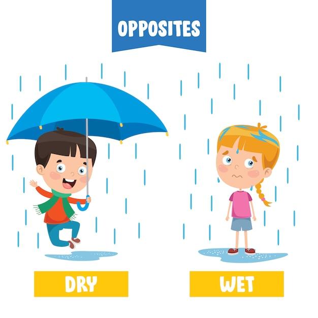Tegenover adjectieven met cartoon tekeningen Premium Vector