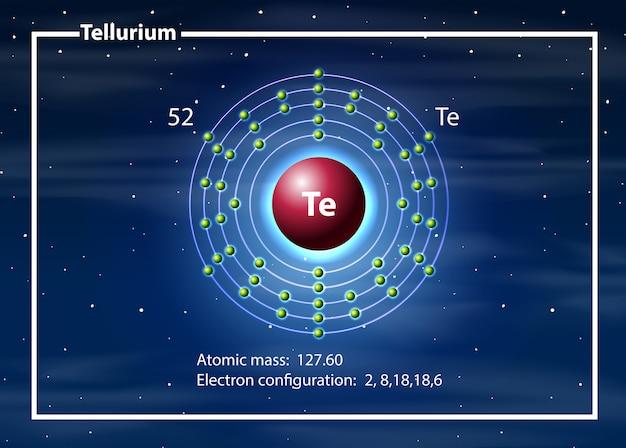 Tellurium atoom diagram concept Gratis Vector