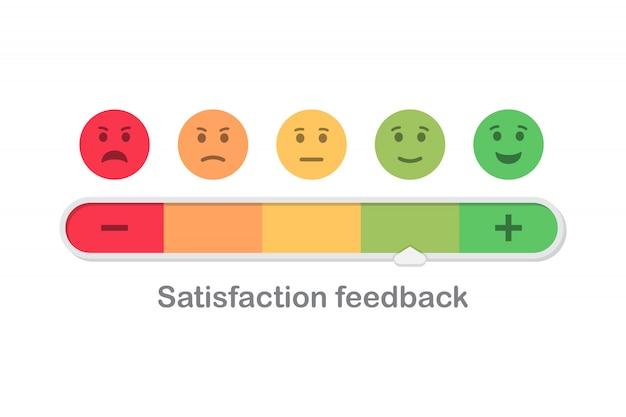 Tevredenheid feedback schaal met emoticon concept in een plat ontwerp Premium Vector