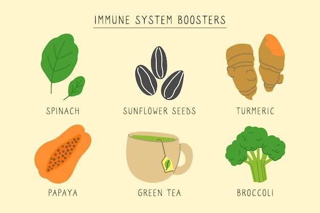 Thema van het immuunsysteem Gratis Vector