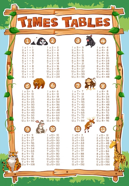 Tijden tabellen grafiek met dieren in de achtergrond Premium Vector