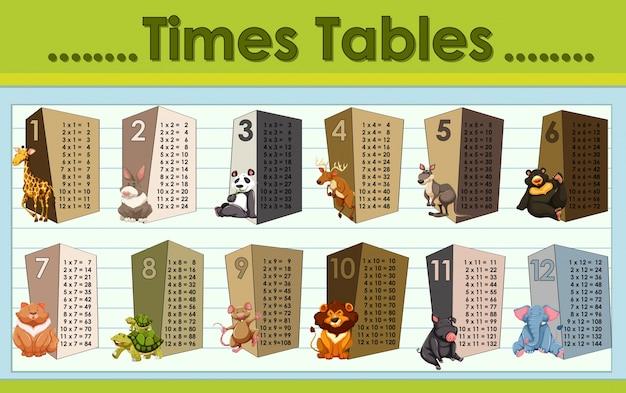 Tijden tabellen grafiek met wilde dieren Premium Vector
