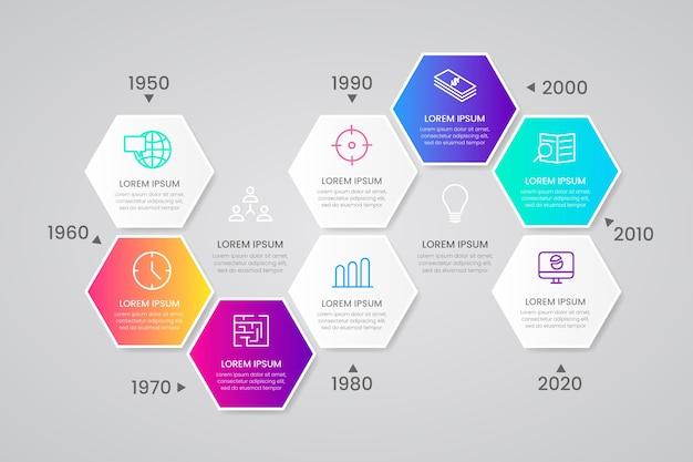 Tijdlijn infographic collectie thema Gratis Vector