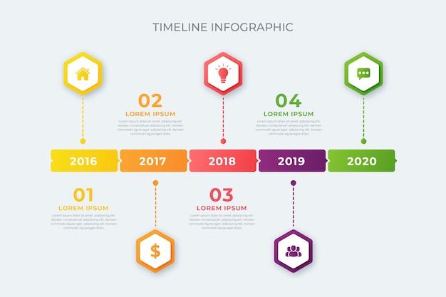 Tijdlijn infographic concept Premium Vector